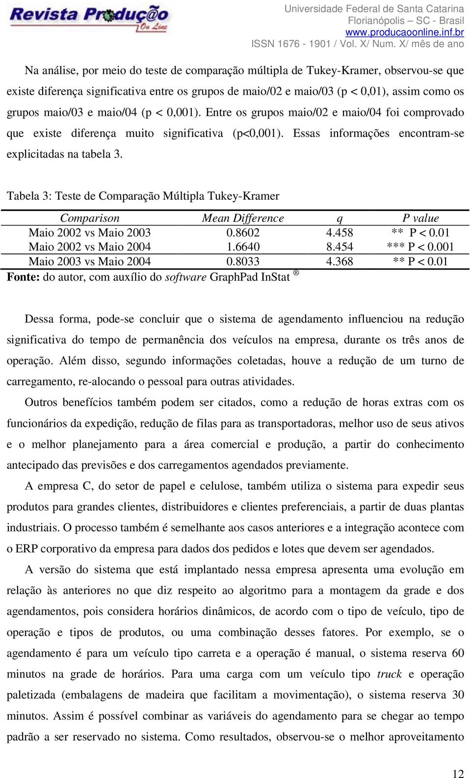 Tabela 3: Teste de Comparação Múltipla Tukey-Kramer Comparison Mean Difference q P value Maio 2002 vs Maio 2003 0.8602 4.458 ** P < 0.01 Maio 2002 vs Maio 2004 1.6640 8.454 *** P < 0.