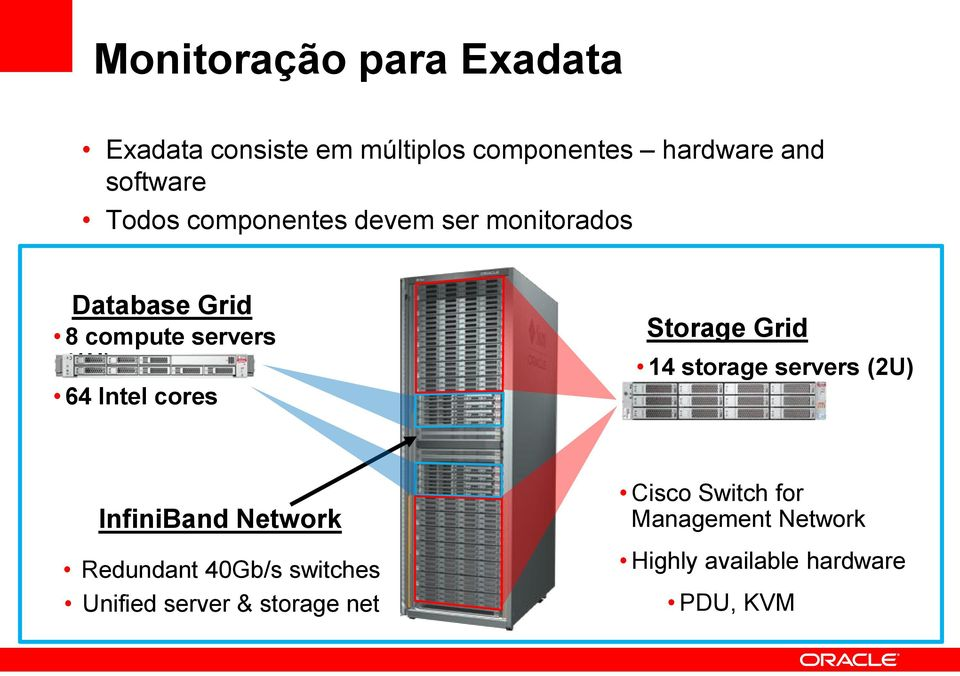 cores Storage Grid 14 storage servers (2U) InfiniBand Network Redundant 40Gb/s switches