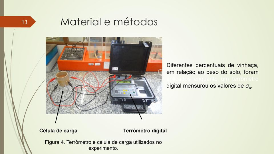 digital mensurou os valores de σa.