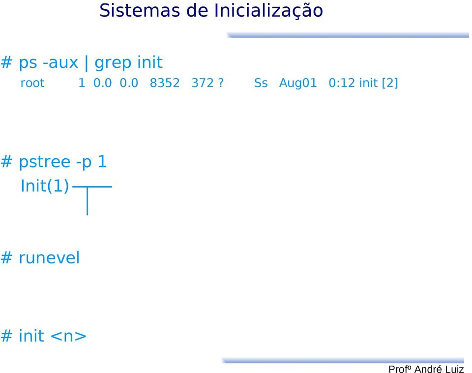 Ss Aug01 0:12 init [2] # pstree -p
