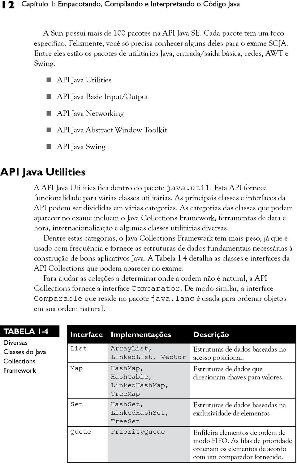 API Java Utilities API Java Basic Input/Output API Java Networking API Java Abstract Window Toolkit API Java Swing API Java Utilities A API Java Utilities fica dentro do pacote java.util.