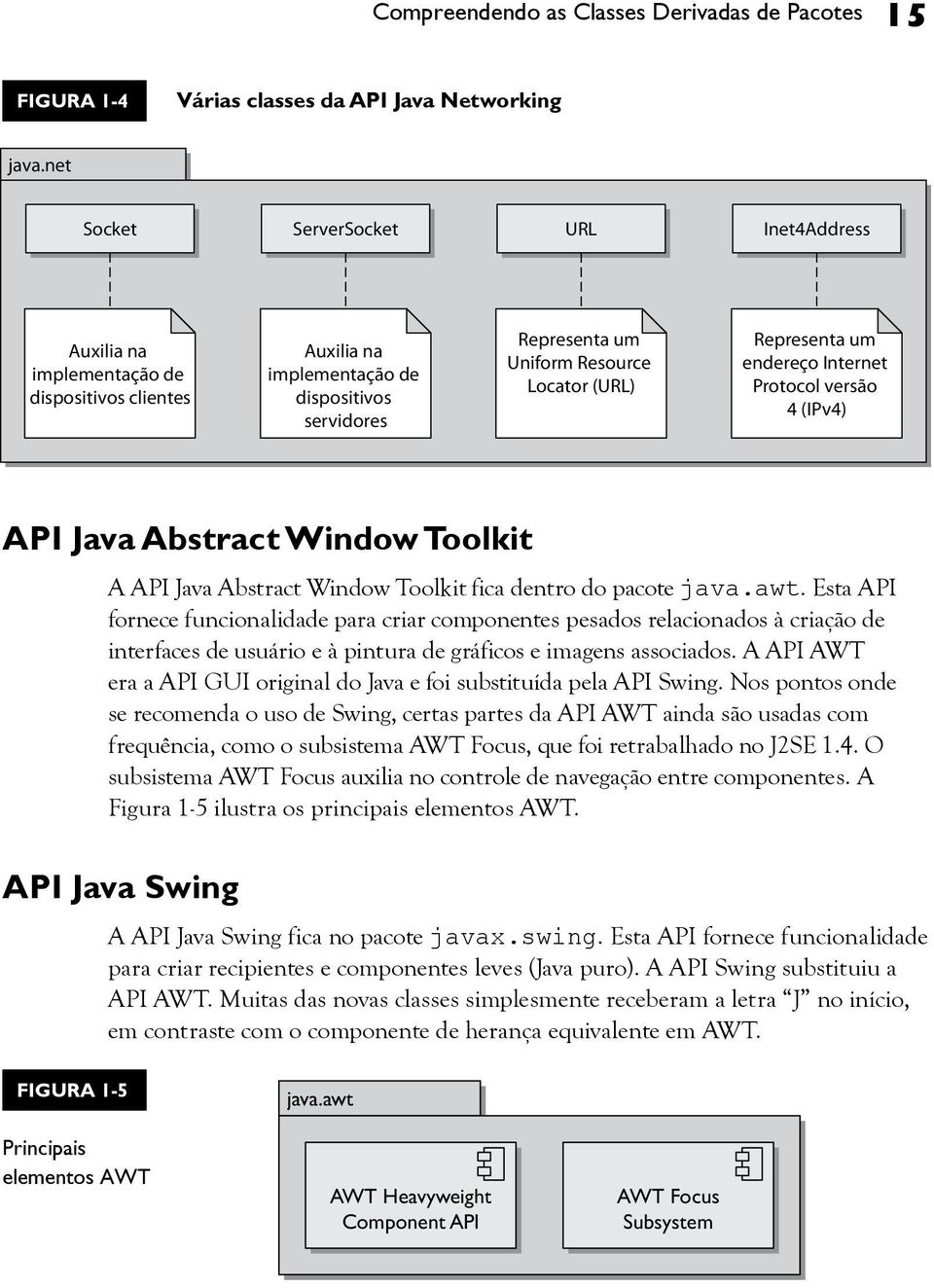 um endereço Internet Protocol versão 4 (IPv4) API Java Abstract Window Toolkit A API Java Abstract Window Toolkit fica dentro do pacote java.awt.