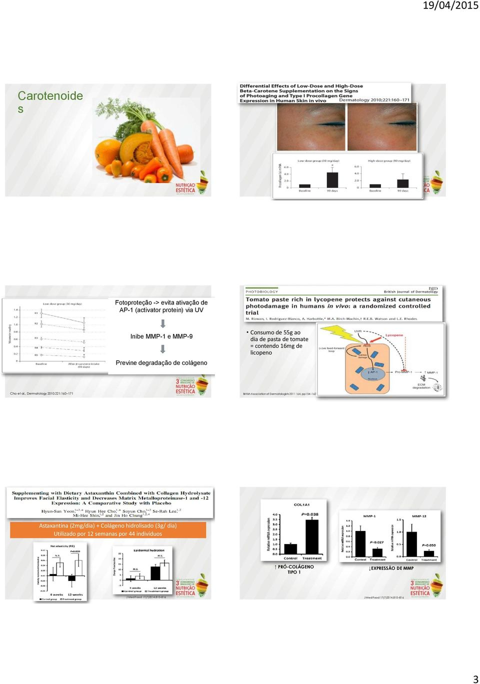 , Dermatology 2010;221:160 171 British Association of Dermatologists 2011 164, pp154 162 Astaxantina (2mg/dia) + Colágeno