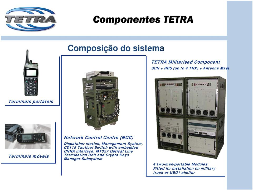 System, CD115 Tactical Switch with embedded CNRA interface, MT327 Optical Line Termination Unit and