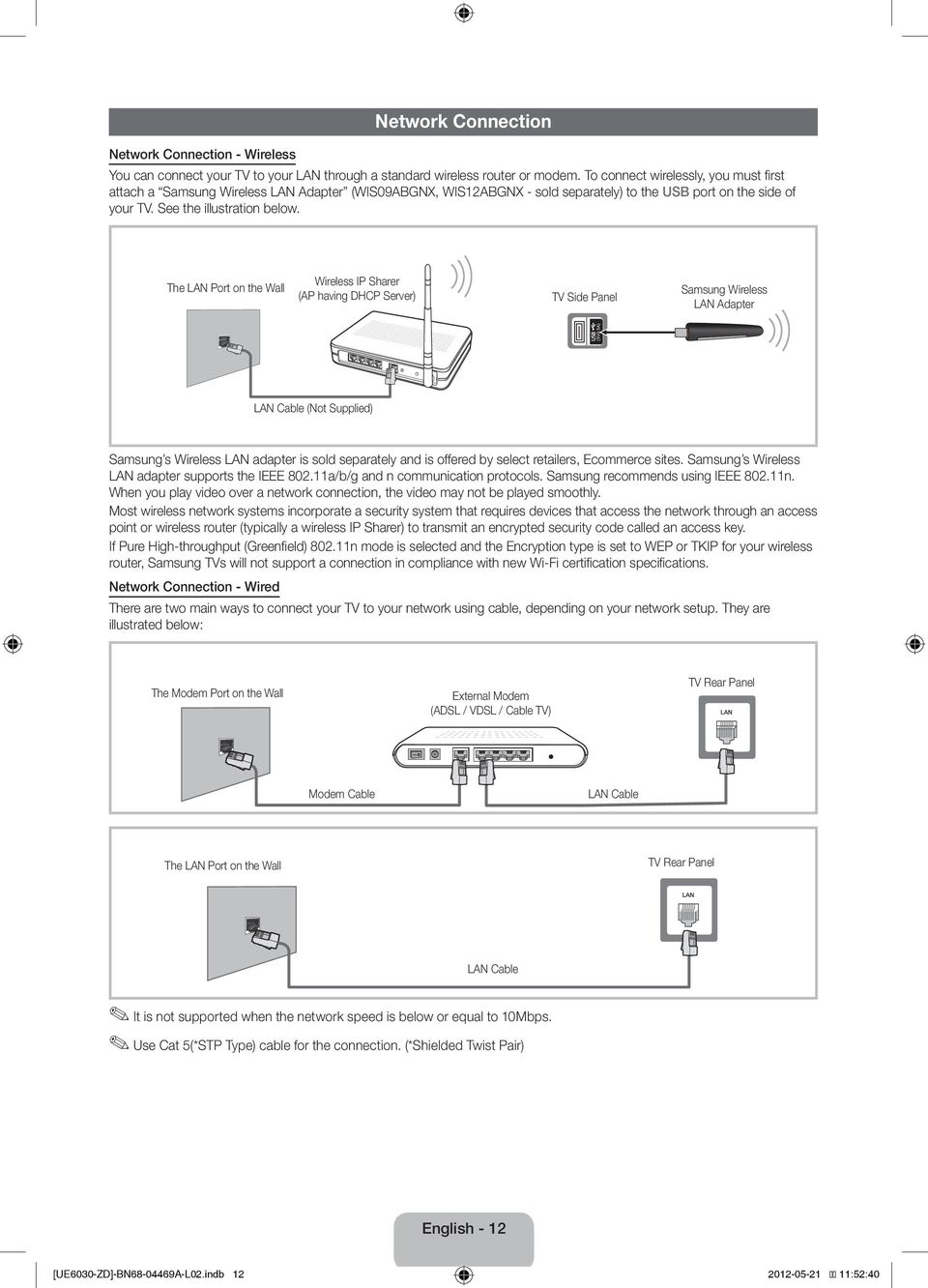 The LAN Port on the Wall Wireless IP Sharer (AP having DHCP Server) TV Side Panel Samsung Wireless LAN Adapter LAN Cable (Not Supplied) Samsung s Wireless LAN adapter is sold separately and is