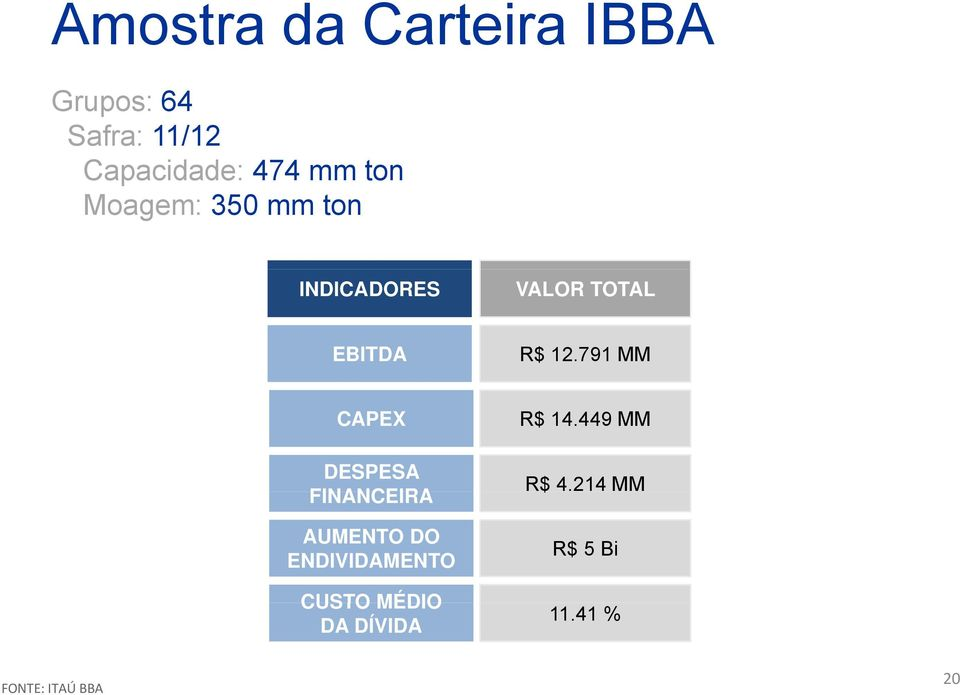 791 MM CAPEX DESPESA FINANCEIRA AUMENTO DO ENDIVIDAMENTO CUSTO