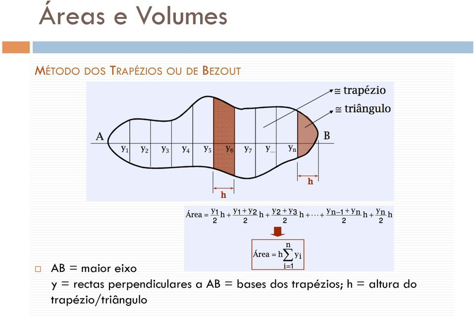 perpendiculares a AB = bases dos