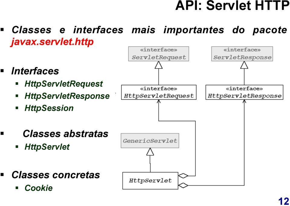http Interfaces HttpServletRequest