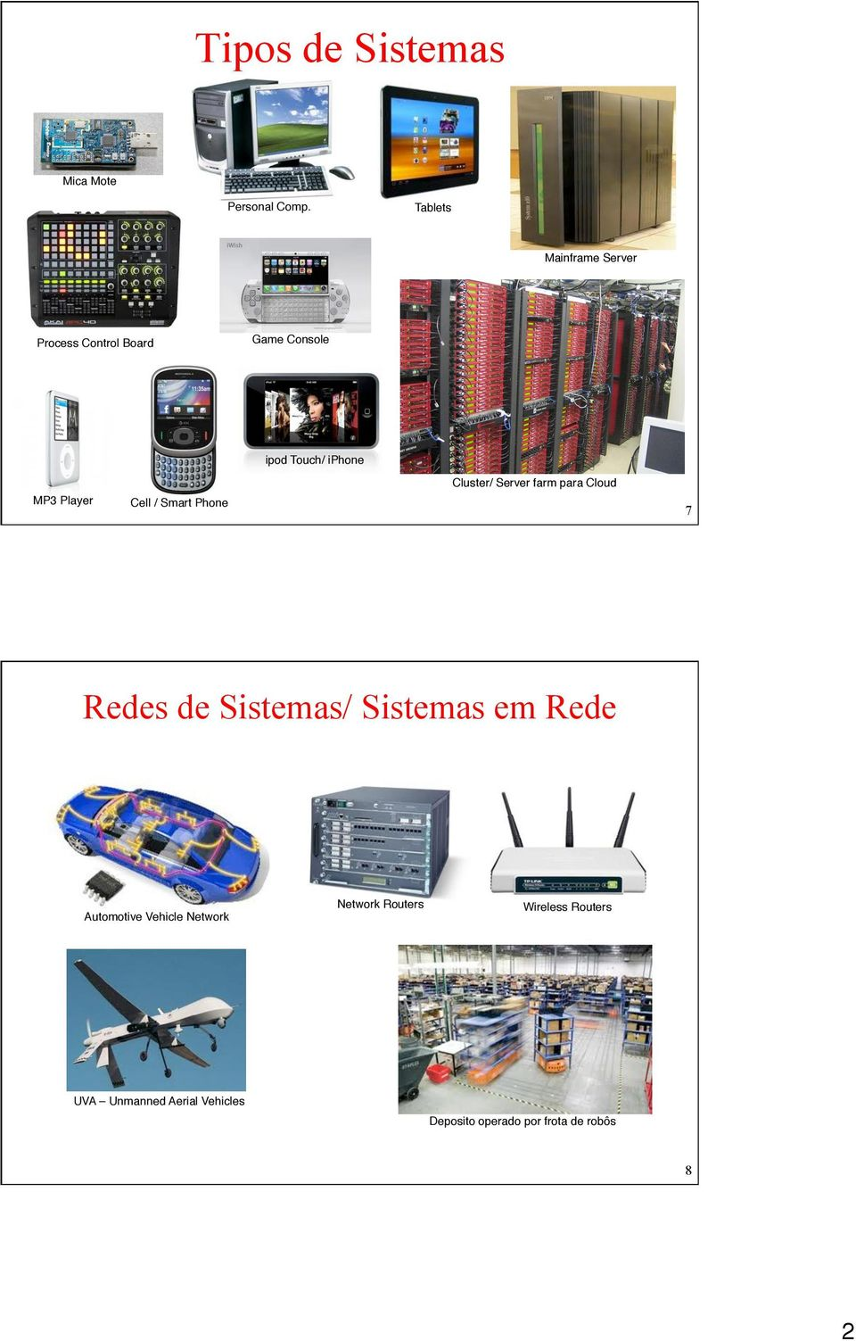 MP3 Player! Cell / Smart Phone! 7 Redes de Sistemas/ Sistemas em Rede Network Routers!