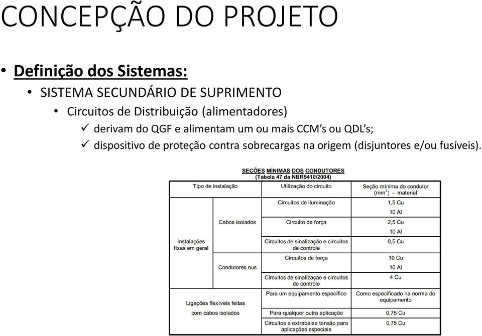 do QGF e alimentam um ou mais CCM s ou QDL s; dispositivo de