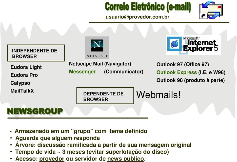 BROWSER (Communicator) Outlook 97 (Office 97) Outlook Express (I.E. e W98) Outlook 98 (produto à parte) Webmails!
