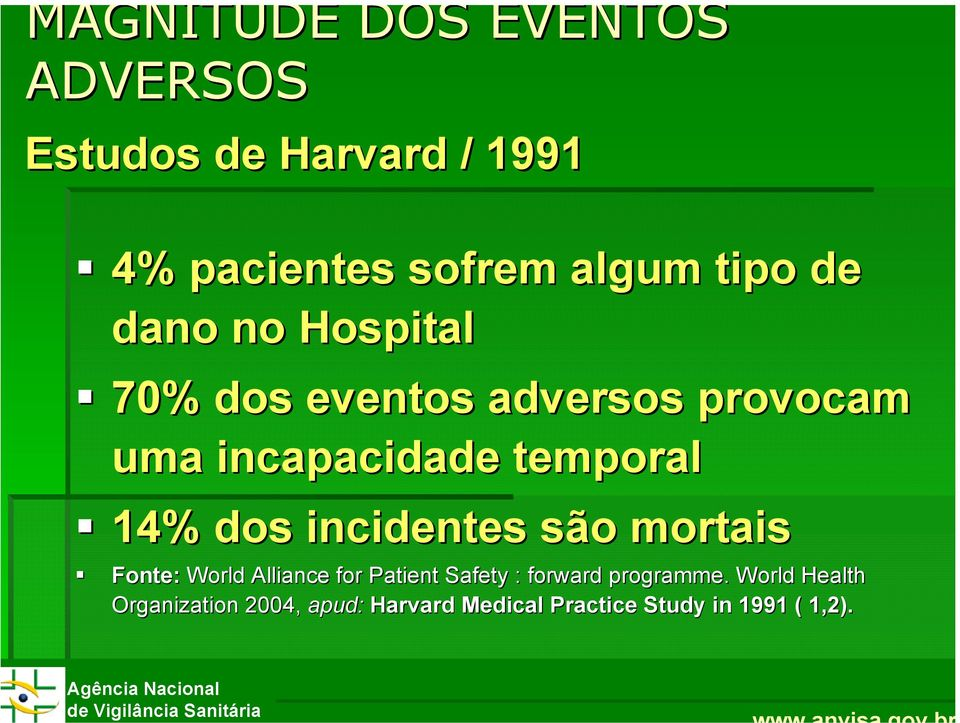 14% dos incidentes são mortais Fonte: World Alliance for Patient Safety : forward