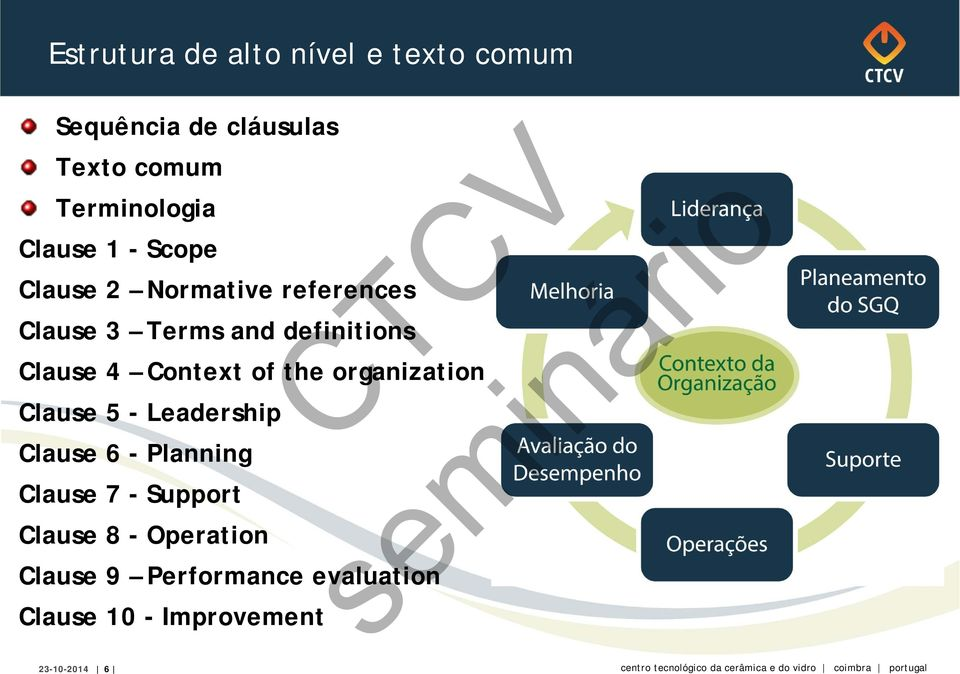 definitions Clause 4 Context of the organization Clause 5 - Leadership Clause 6 -