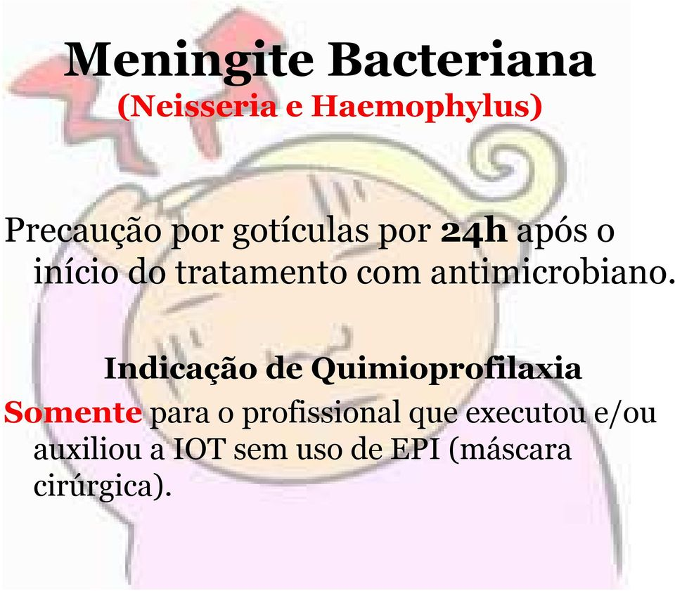antimicrobiano.