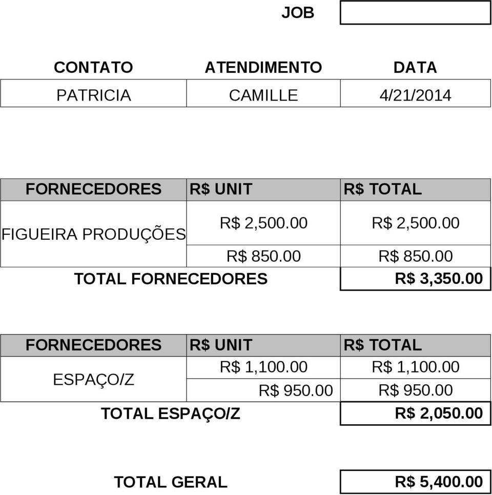 00 R$ 850.00 TOTAL FORNECEDORES R$ 3,350.