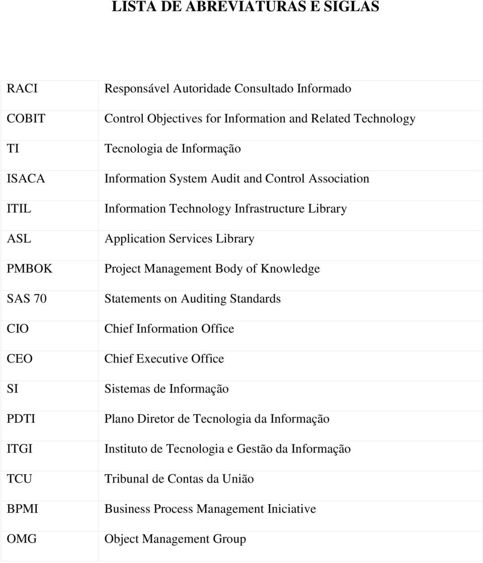 Application Services Library Project Management Body of Knowledge Statements on Auditing Standards Chief Information Office Chief Executive Office Sistemas de Informação