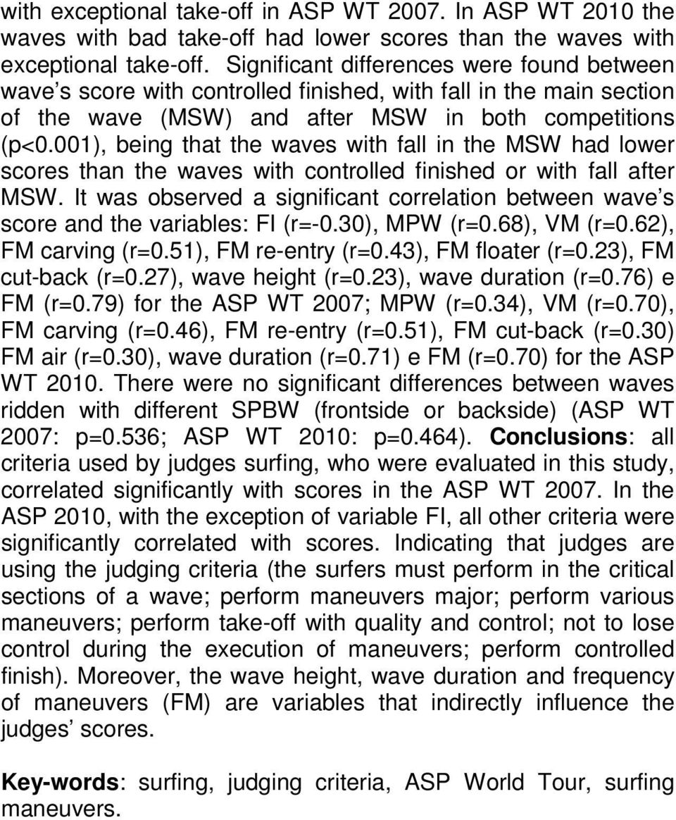001), being that the waves with fall in the MSW had lower scores than the waves with controlled finished or with fall after MSW.
