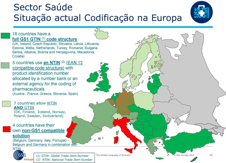 bank or an external agency for the coding of pharmaceuticals (Austria, France, Greece, Slovenia, Spain) 7 countries allow NTIN AND GTIN (DK, Finland, Iceland, Norway, Poland, Sweden, Switzerland) 4
