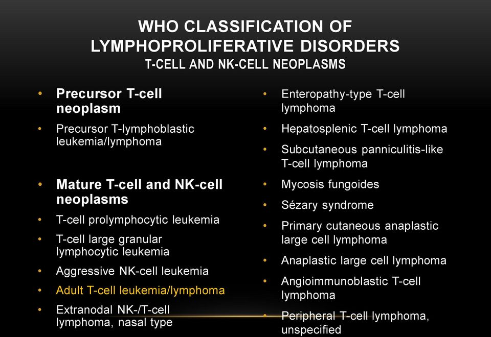 NK-/T-cell lymphoma, nasal type Enteropathy-type T-cell lymphoma Hepatosplenic T-cell lymphoma Subcutaneous panniculitis-like T-cell lymphoma Mycosis fungoides