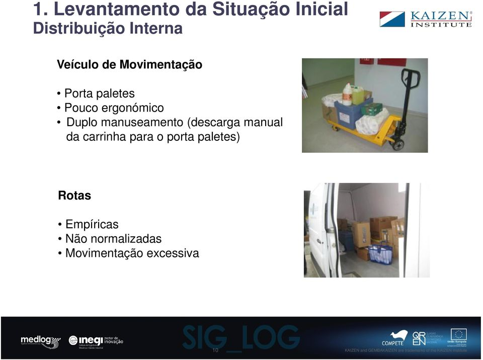 Duplo manuseamento (descarga manual da carrinha para o