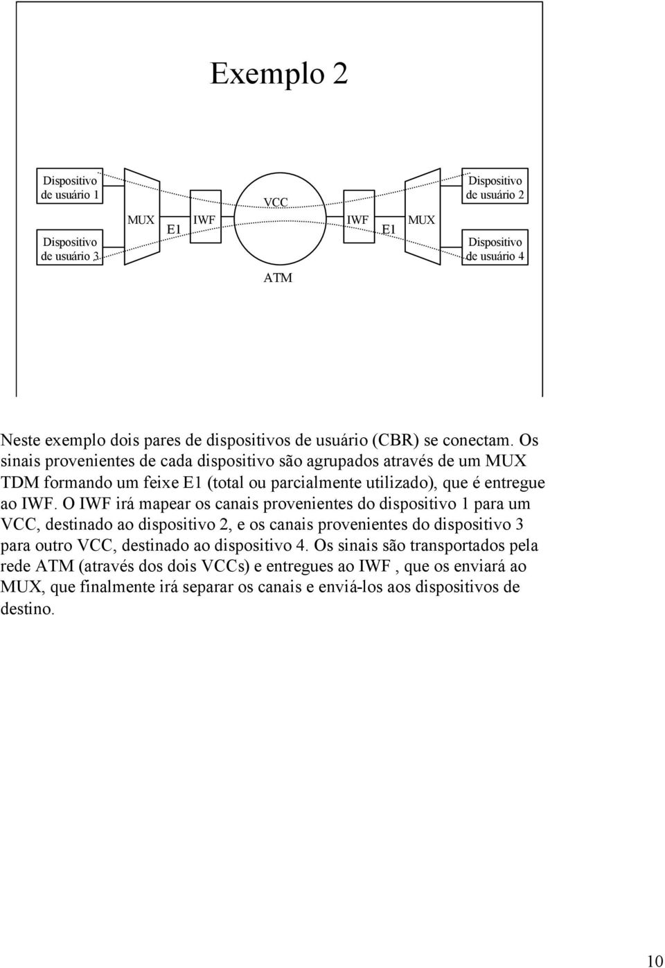 O IWF irá mapear os canais provenientes do dispositivo 1 para um VCC, destinado ao dispositivo 2, e os canais provenientes do dispositivo 3 para outro VCC, destinado ao dispositivo 4.