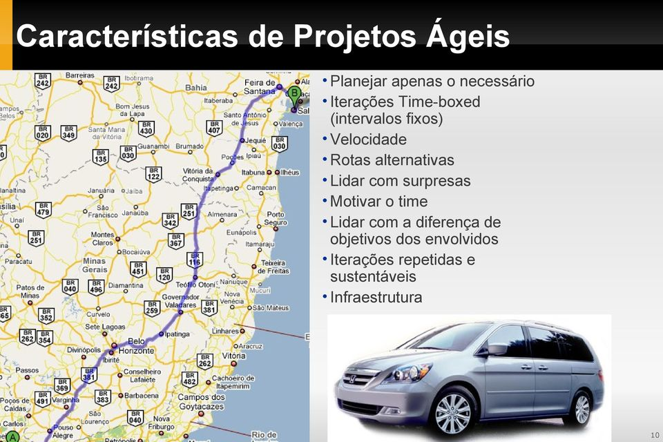 alternativas Lidar com surpresas Motivar o time Lidar com a