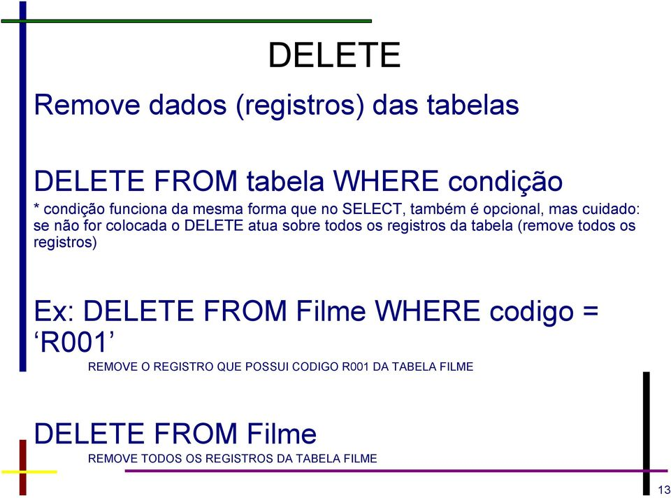 os registros da tabela (remove todos os registros) Ex: DELETE FROM Filme WHERE codigo = R001 REMOVE O