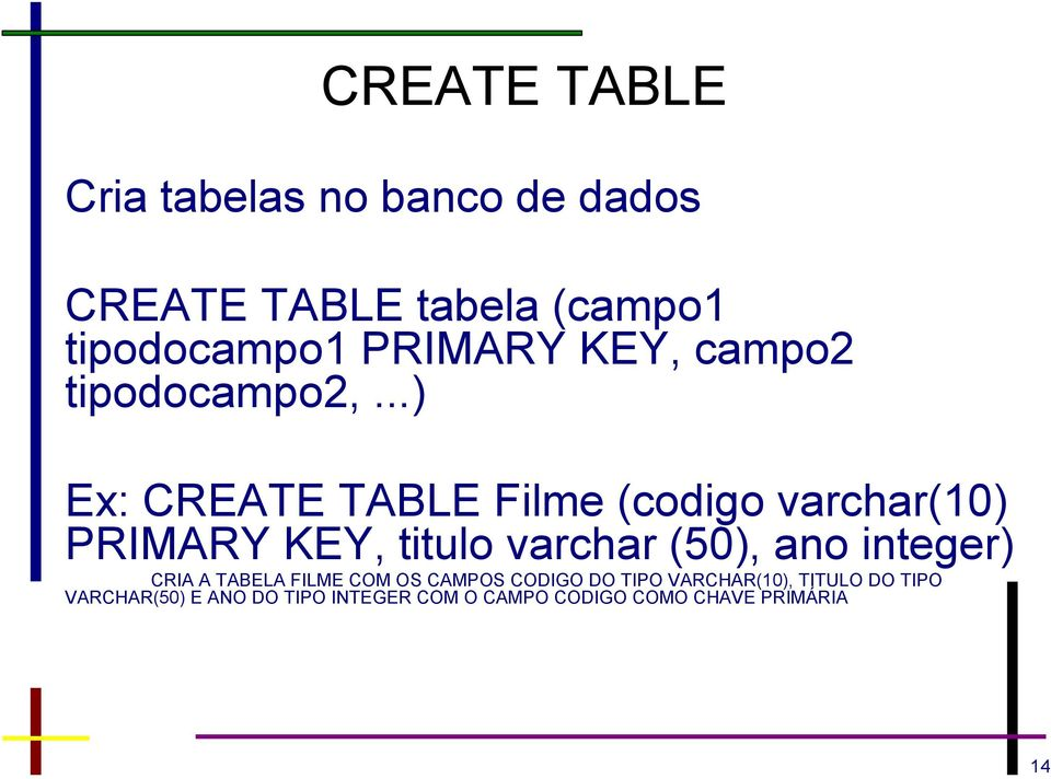 ..) Ex: CREATE TABLE Filme (codigo varchar(10) PRIMARY KEY, titulo varchar (50), ano