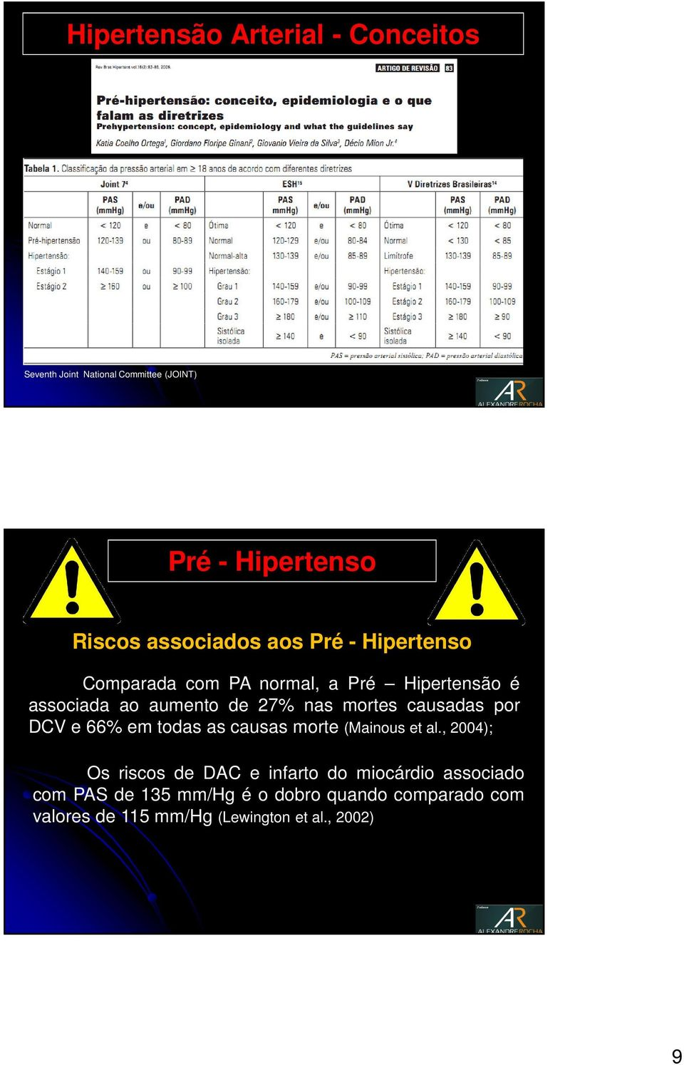 causadas por DCV e 66% em todas as causas morte (Mainous et al.