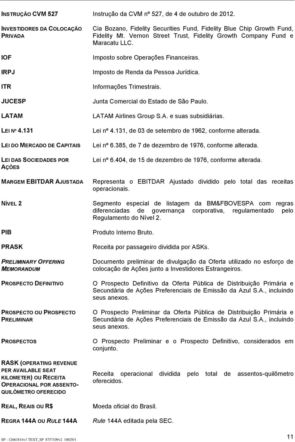 RASK (OPERATING REVENUE PER AVAILABLE SEAT KILOMETER) OU RECEITA OPERACIONAL POR ASSENTO- QUILÔMETRO OFERECIDO REAL, REAIS OU R$ REGRA 144A OU RULE 144A Cia Bozano, Fidelity Securities Fund, Fidelity