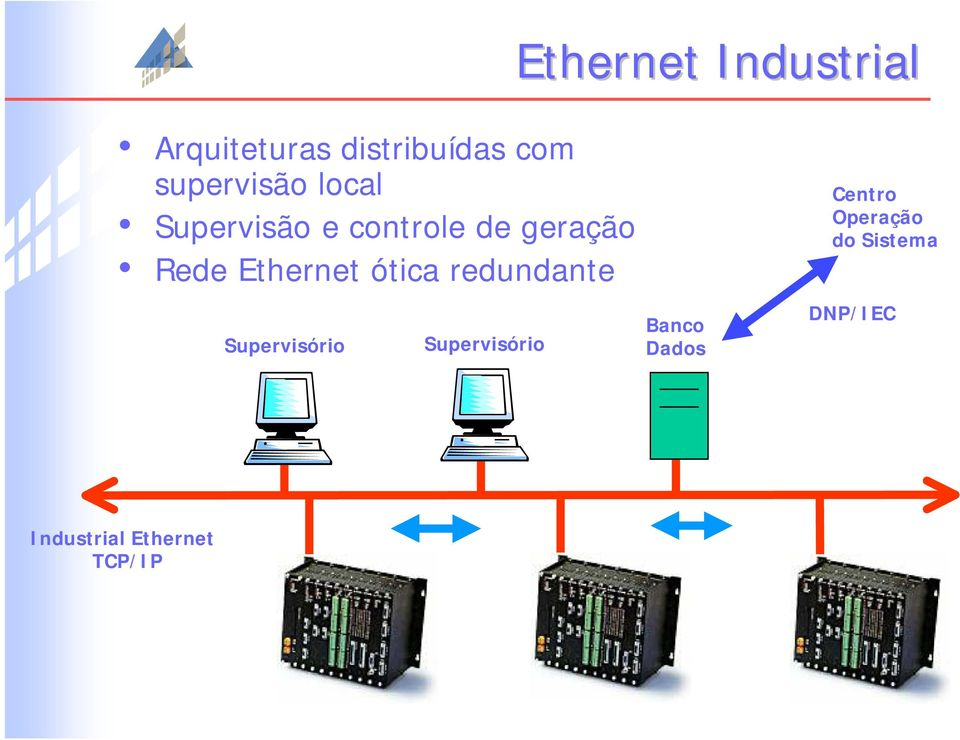 Ethernet ótica redundante Supervisório Supervisório Banco