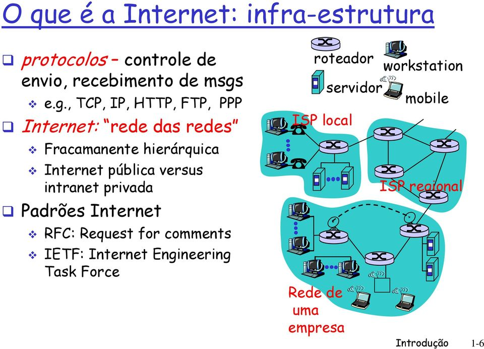 pública versus intranet privada Padrões Internet RFC: Request for comments IETF: Internet