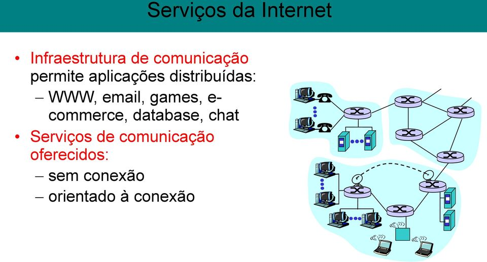 WWW, email, games, ecommerce, database, chat