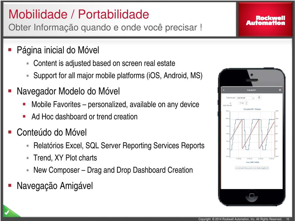 Android, MS) Navegador Modelo do Móvel Mobile Favorites personalized, available on any device Ad Hoc dashboard or trend