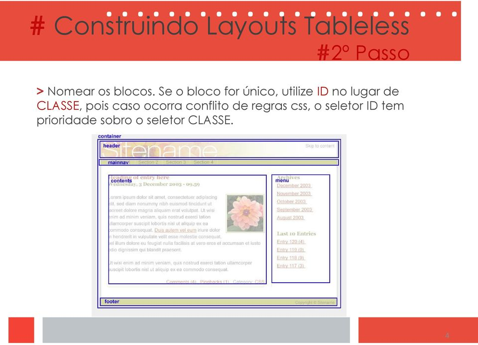 Se o bloco for único, utilize ID no lugar de CLASSE,