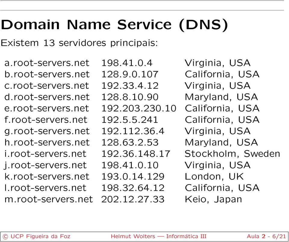4 Virginia, USA h.root-servers.net 128.63.2.53 Maryland, USA i.root-servers.net 192.36.148.17 Stockholm, Sweden j.root-servers.net 198.41.0.10 Virginia, USA k.root-servers.net 193.
