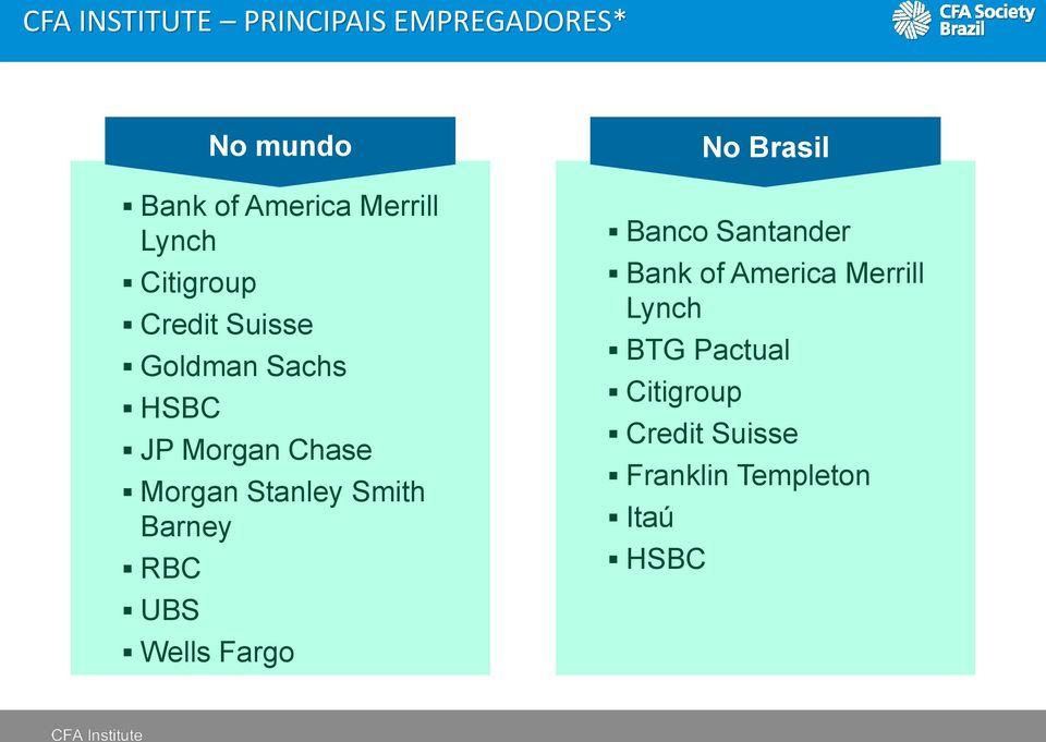 Smith Barney RBC UBS No mundo Wells Fargo Banco Santander Bank of America