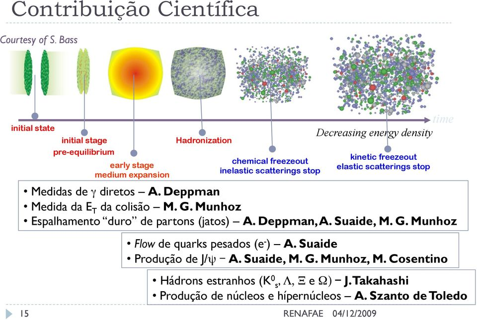 energy density kinetic freezeout elastic scatterings stop Medidas de γ diretos A. Deppman Medida da E T da colisão M. G.