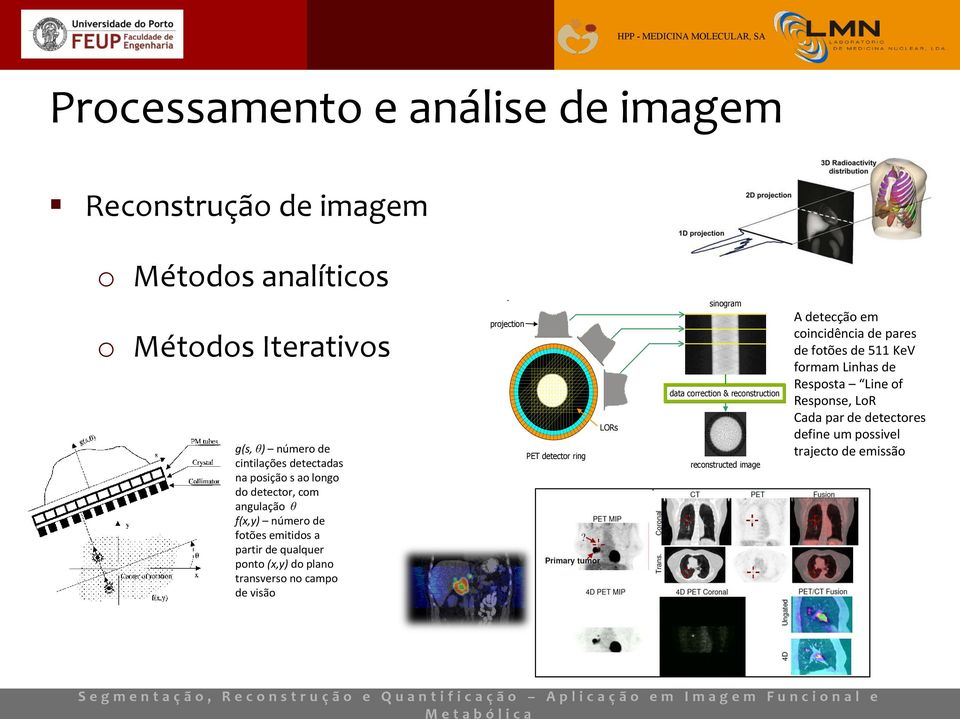 projection Projection Data & Image PET detector ring LORs sinogram data correction & reconstruction reconstructed image A detecção em