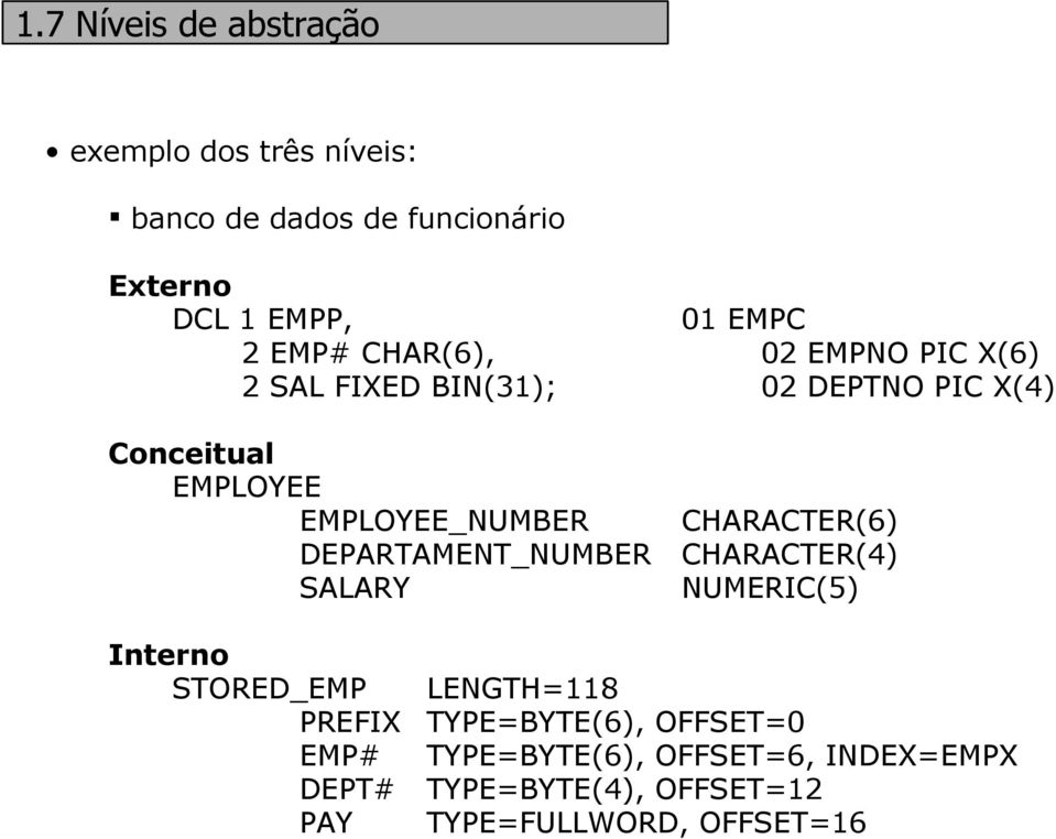 DEPARTAMENT_NUMBER SALARY CHARACTER(6) CHARACTER(4) NUMERIC(5) Interno STORED_EMP PREFIX EMP# DEPT# PAY