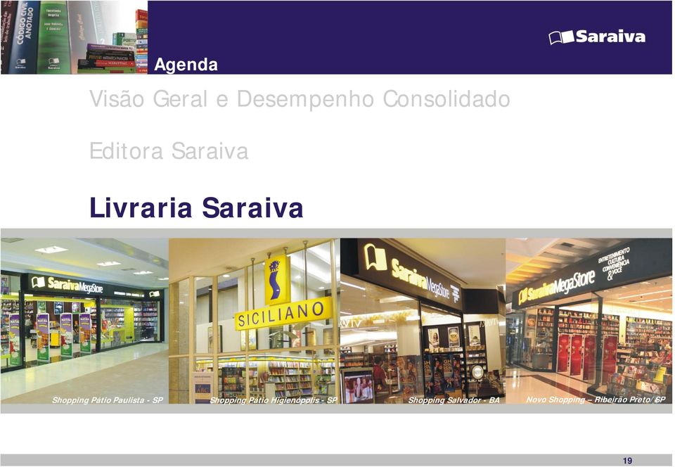 SP Shopping Pátio Pátio Higienópolis - SP - SP Shopping