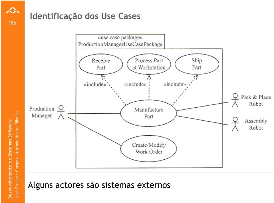 dos Use Cases
