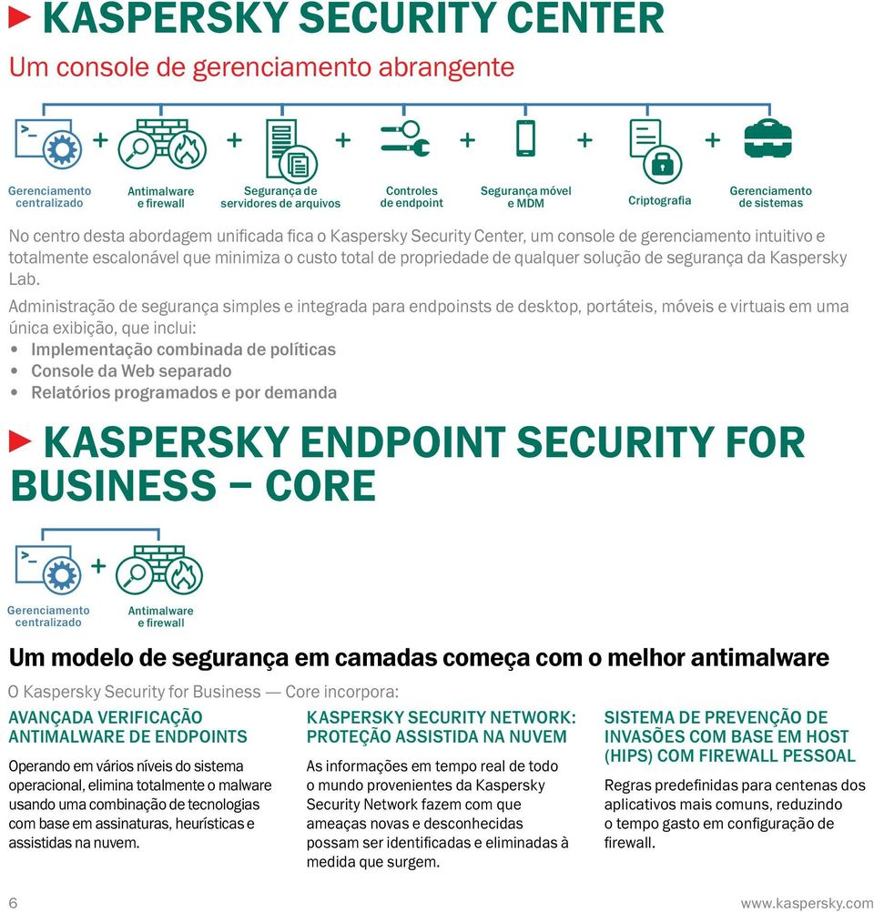 File Endpoint Server Mobile File Mobile de Endpoint Server File Security endpoint Endpoint Server Security Mobile Endpoint Mobile Security Endpoint Encryption Mobile Security e MDM Mobile Encryption