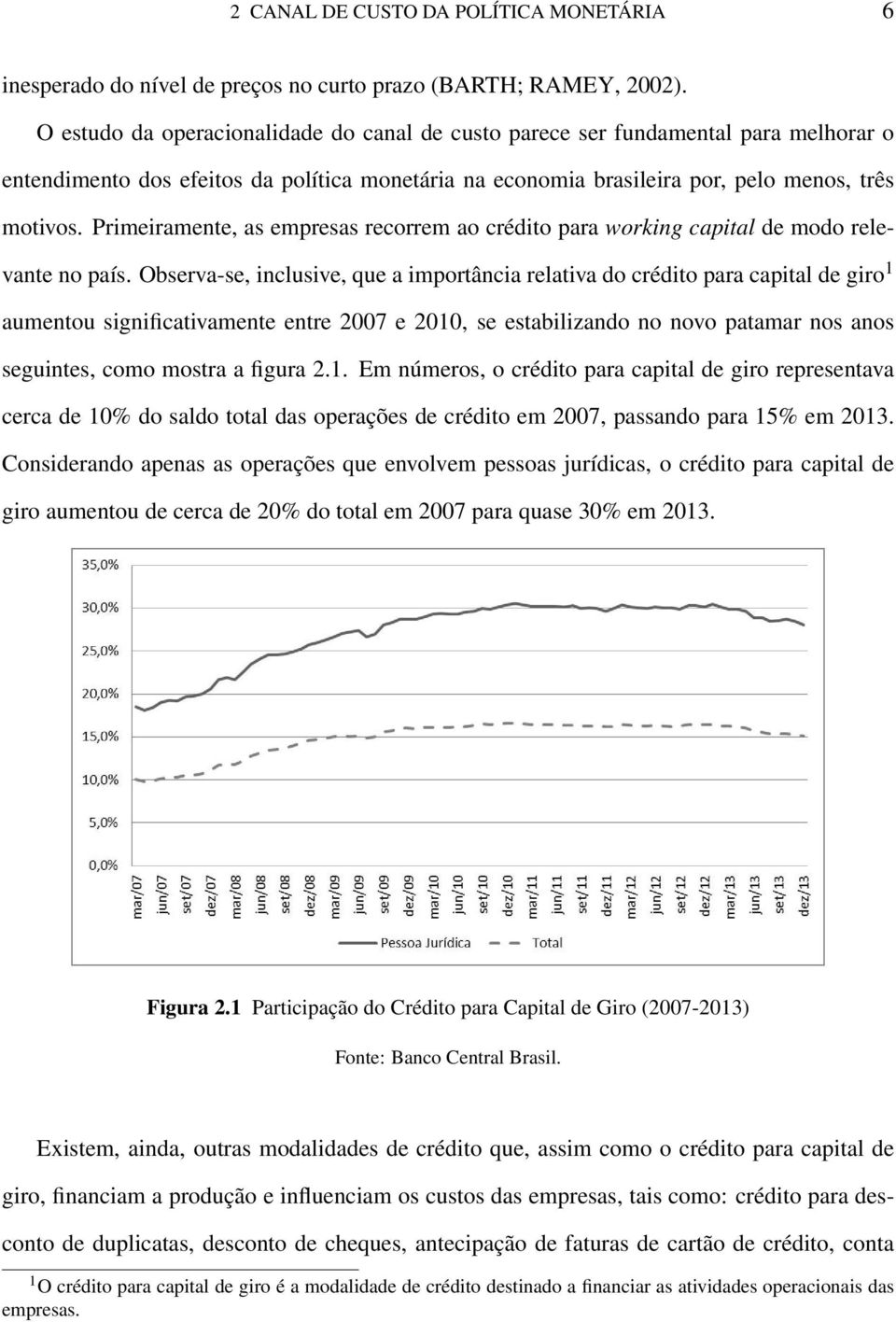 Primeiramente, as empresas recorrem ao crédito para working capital de modo relevante no país.
