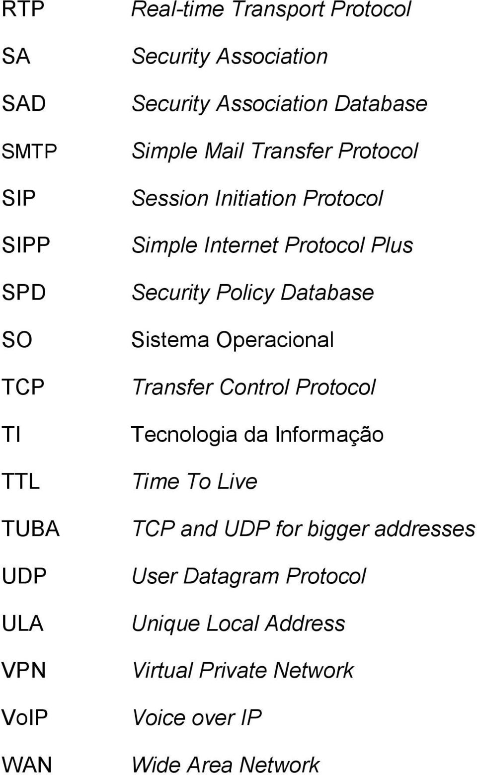 Security Policy Database Sistema Operacional Transfer Control Protocol Tecnologia da Informação Time To Live TCP and