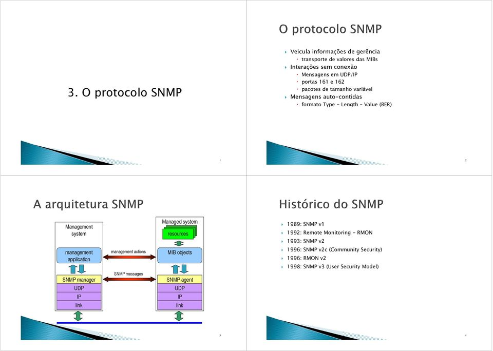 resources 1989: SNMP v1 1992: Remote Monitoring - RMON 1993: SNMP v2 management application management actions MIB objects 1996: SNMP