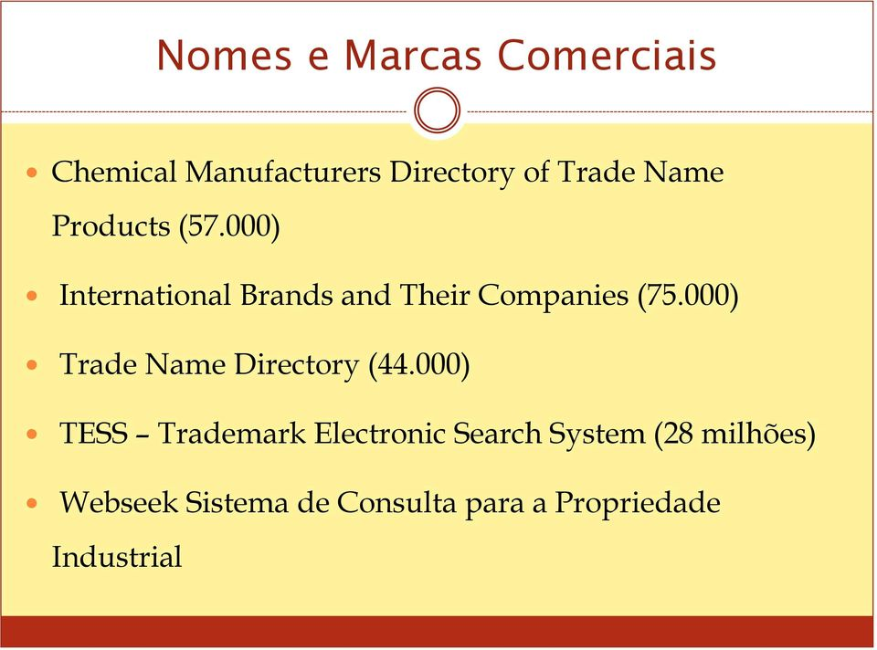 000) Trade Name Directory (44.