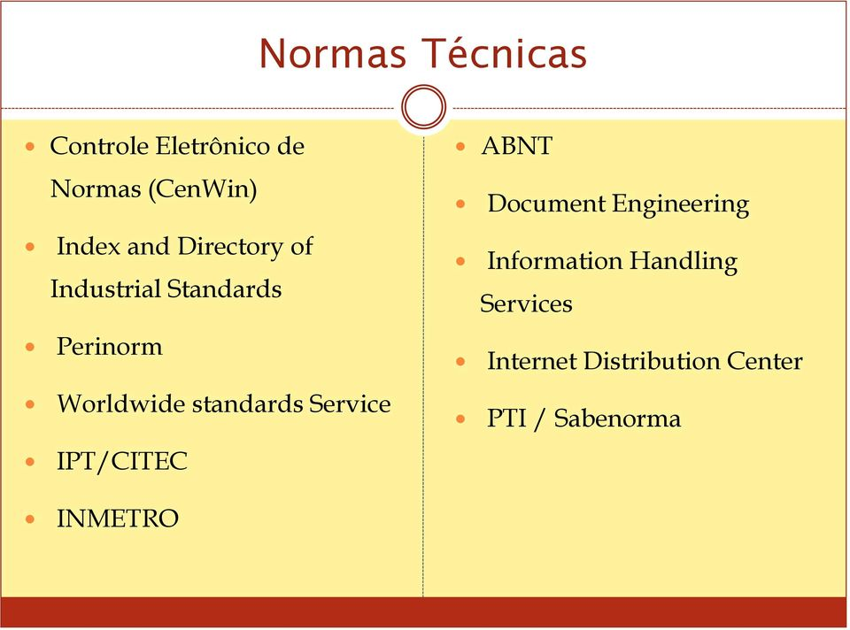 standards Service IPT/CITEC ABNT Document Engineering