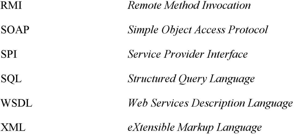 Provider Interface Structured Query Language Web
