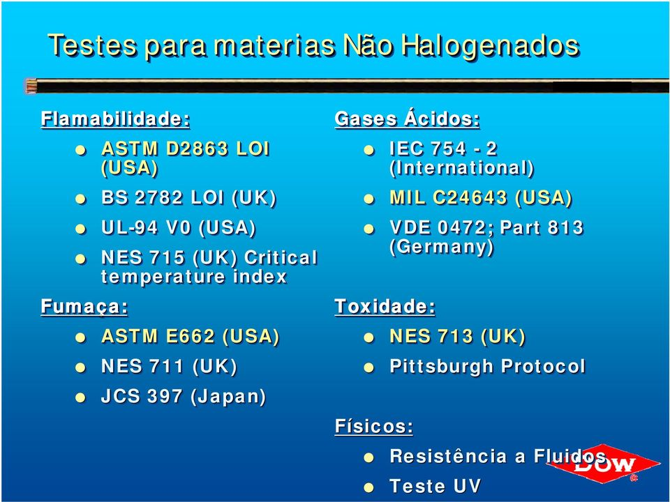 (UK) JCS 397 (Japan) Gases Ácidos: IEC 754-2 (International) MIL C24643 (USA) VDE 0472;